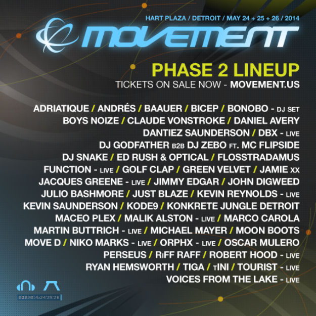 movement-phase-2-lineup