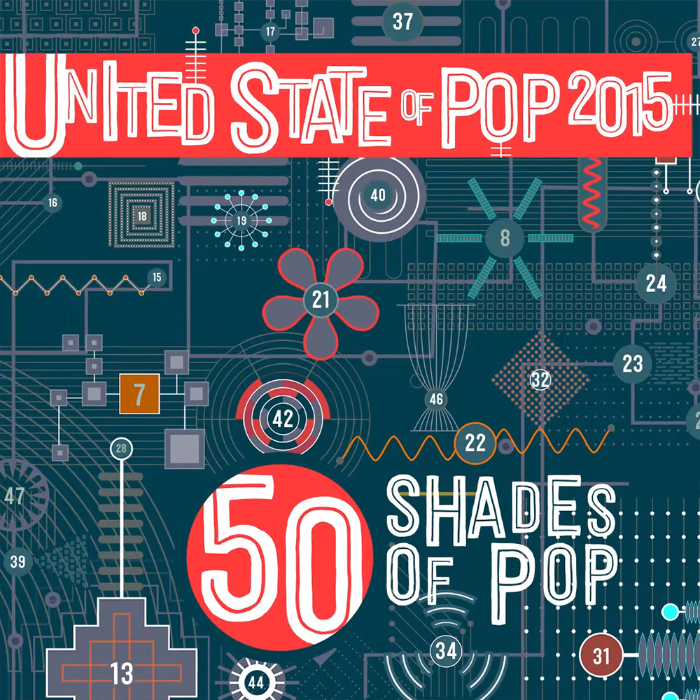 DJ Earworm – United State of Pop 2015 (50 Songs from 2015)