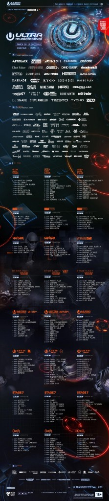 Ultra Music Festival Miami Phase 3 Lineup and Set Times