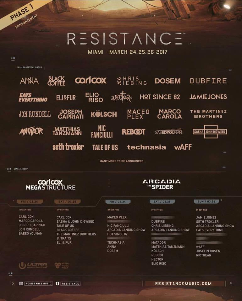 resistance-stage-2017