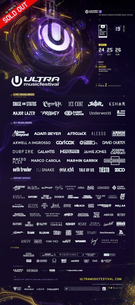 Ultra Music Festival Announces Phase 2